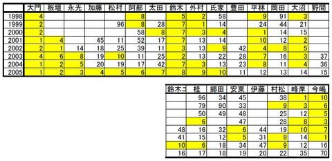 Ranking_history_4
